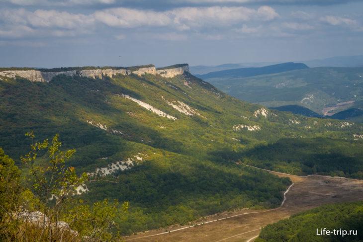 Пещерный город Мангуп-Кале в Крыму - как добраться, фото